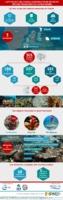 infographie-liste-rouge-coraux-ocean-indien-Finale.pdf