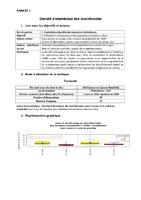 Fiche métrique WP2_but 1_18032011.pdf
